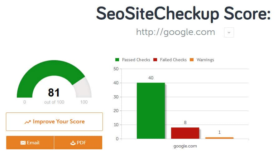 seo-site-checkup-summary